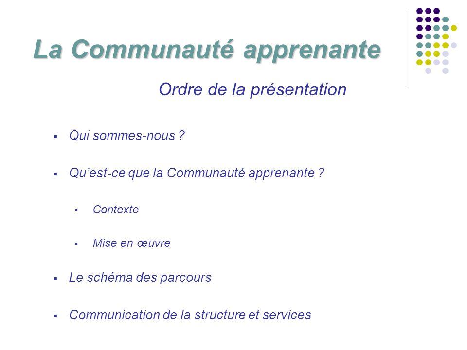 La Communauté apprenante Ordre de la présentation Qui sommes-nous ? Quest-ce que la Communauté apprenante ? Contexte Mise en œuvre Le schéma des parco