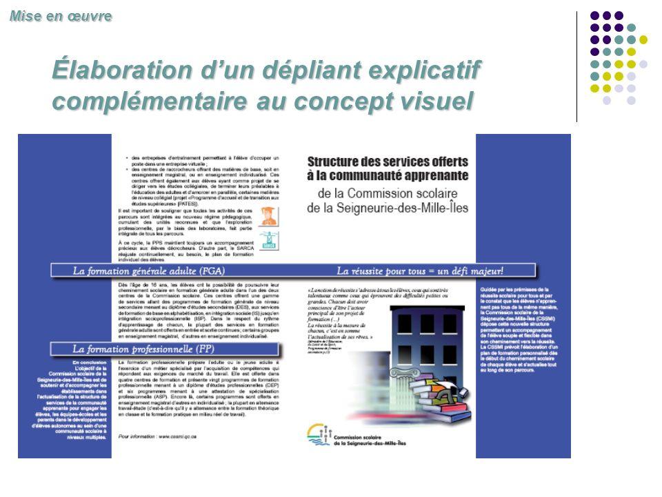 Élaboration dun dépliant explicatif complémentaire au concept visuel Mise en œuvre