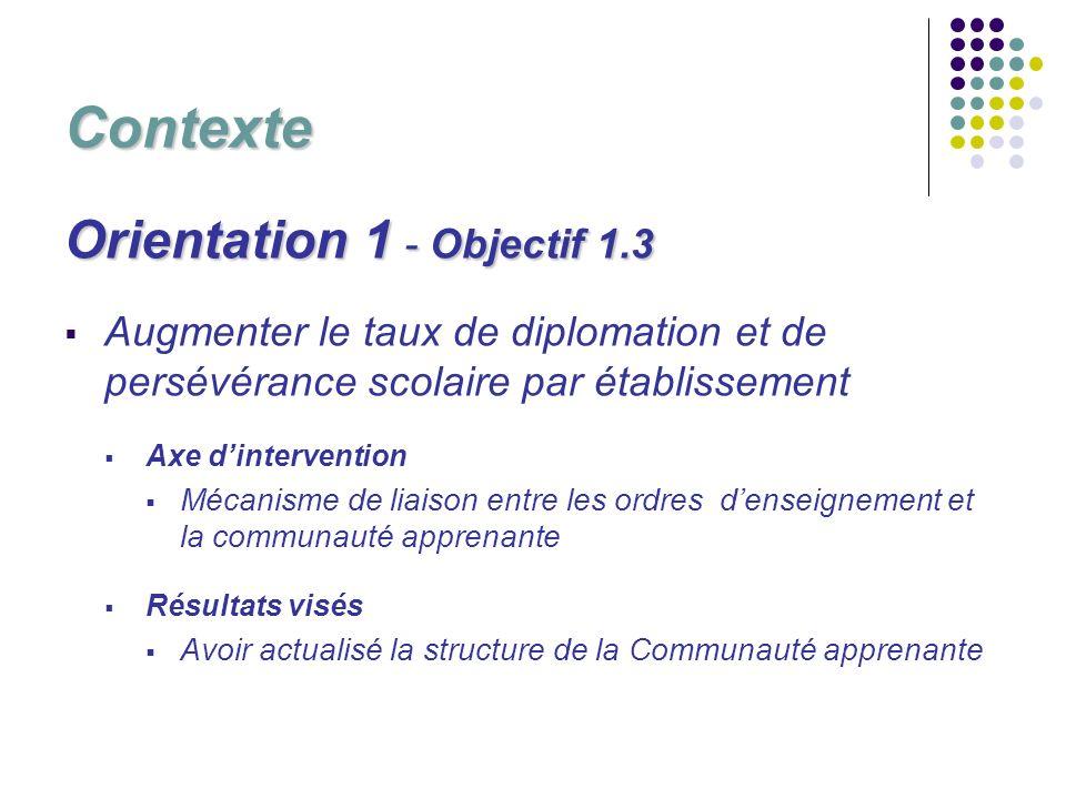 Contexte Orientation 1 - Objectif 1.3 Augmenter le taux de diplomation et de persévérance scolaire par établissement Axe dintervention Mécanisme de li