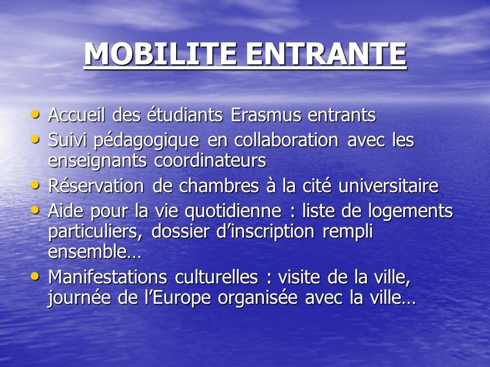 MOBILITE ENTRANTE Accueil des étudiants Erasmus entrants Accueil des étudiants Erasmus entrants Suivi pédagogique en collaboration avec les enseignant