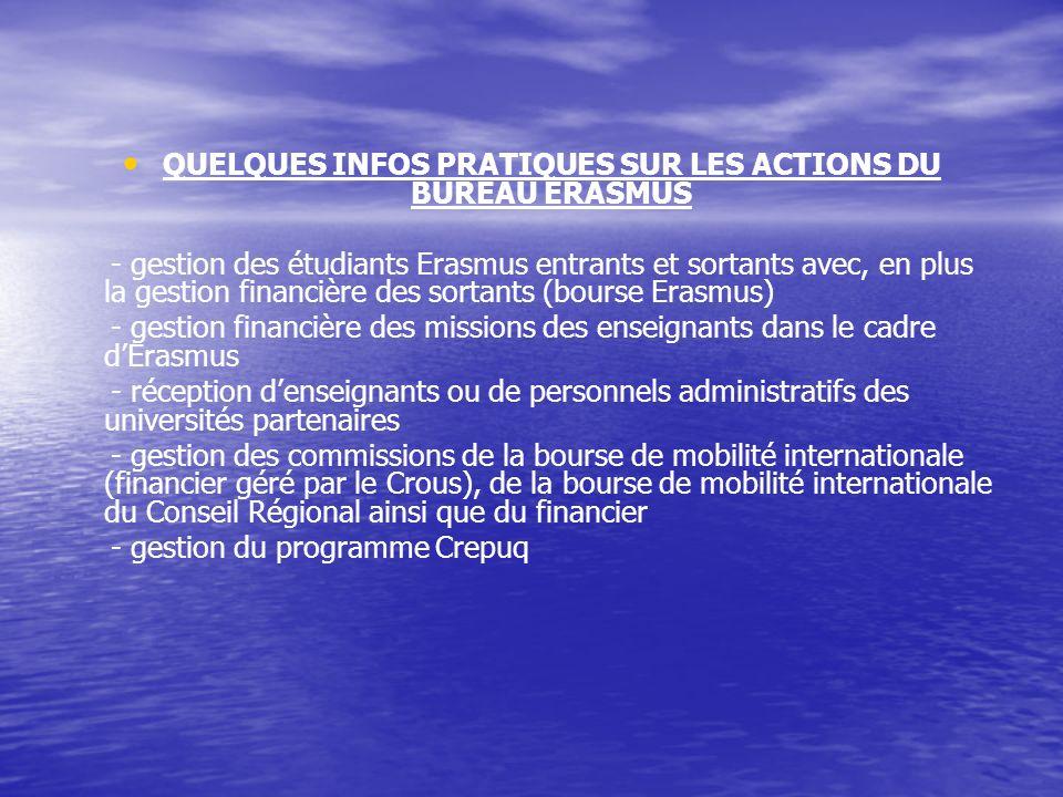 QUELQUES INFOS PRATIQUES SUR LES ACTIONS DU BUREAU ERASMUS - gestion des étudiants Erasmus entrants et sortants avec, en plus la gestion financière de