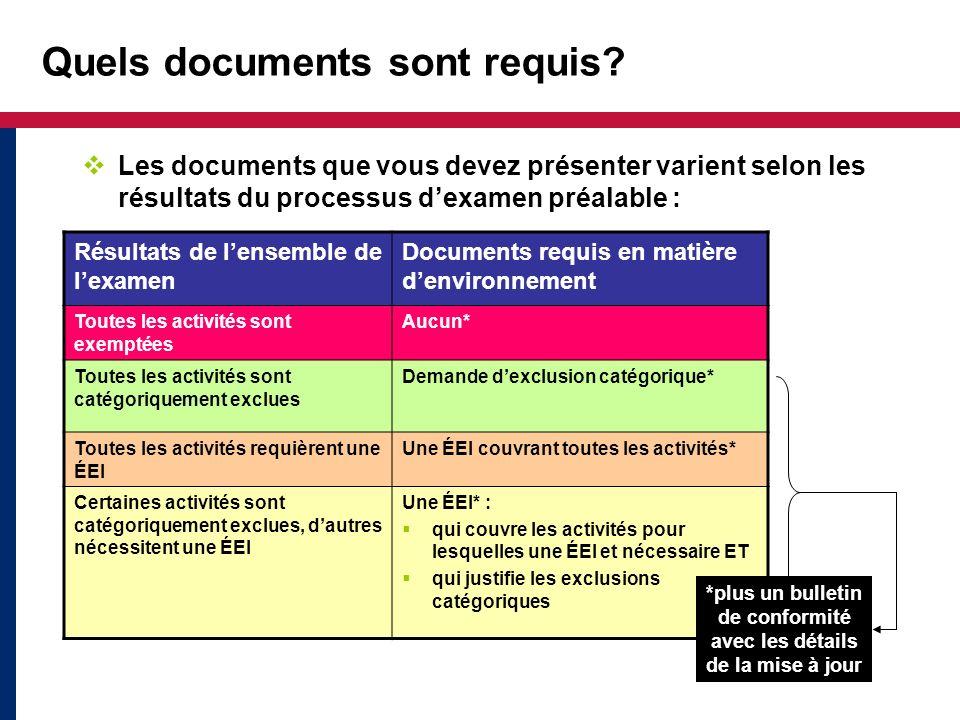 Quels documents sont requis? Les documents que vous devez présenter varient selon les résultats du processus dexamen préalable : Résultats de lensembl