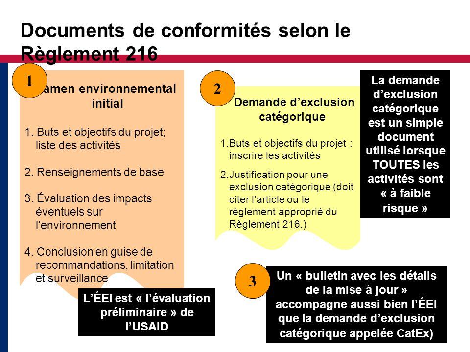 Documents de conformités selon le Règlement 216 Examen environnemental initial 1. Buts et objectifs du projet; liste des activités 2. Renseignements d