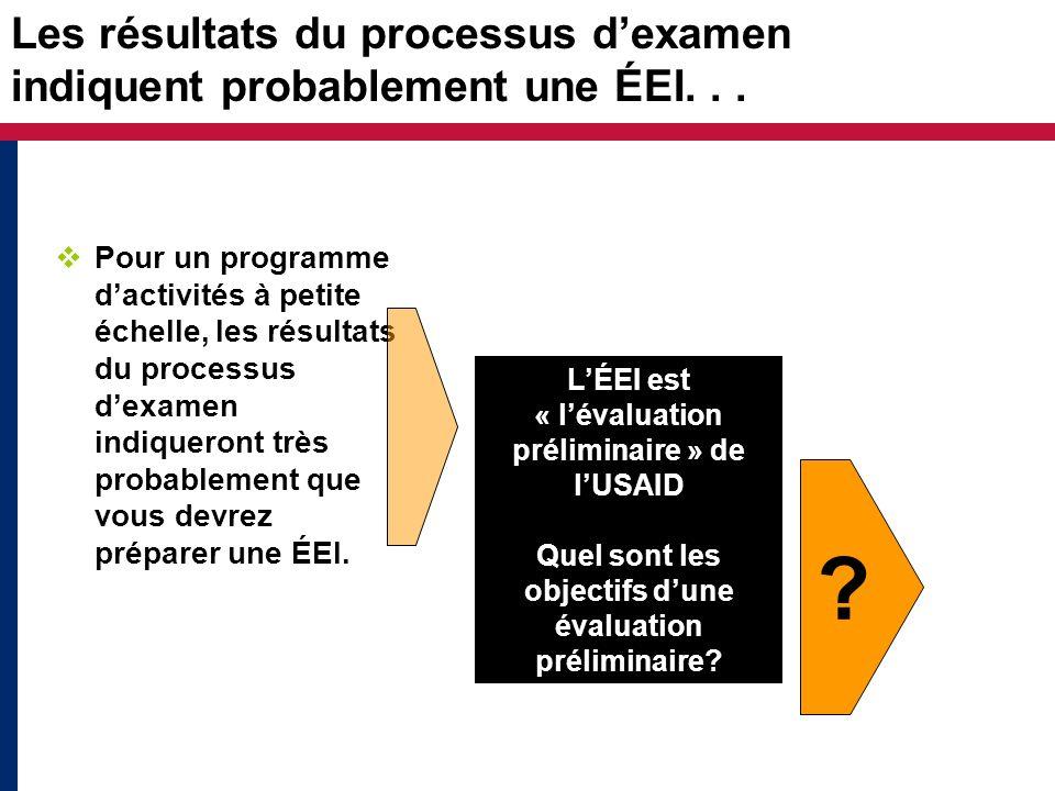 Les résultats du processus dexamen indiquent probablement une ÉEI... Pour un programme dactivités à petite échelle, les résultats du processus dexamen