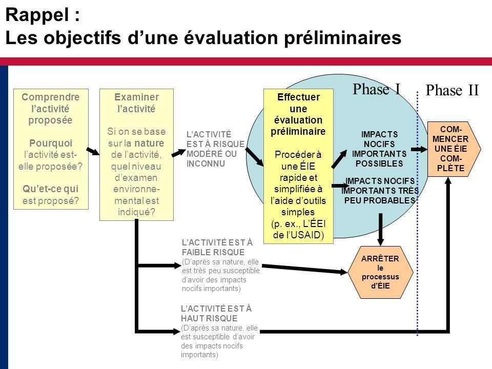 Rappel : Les objectifs dune évaluation préliminaires Examiner lactivité Si on se base sur la nature de lactivité, quel niveau dexamen environne- menta