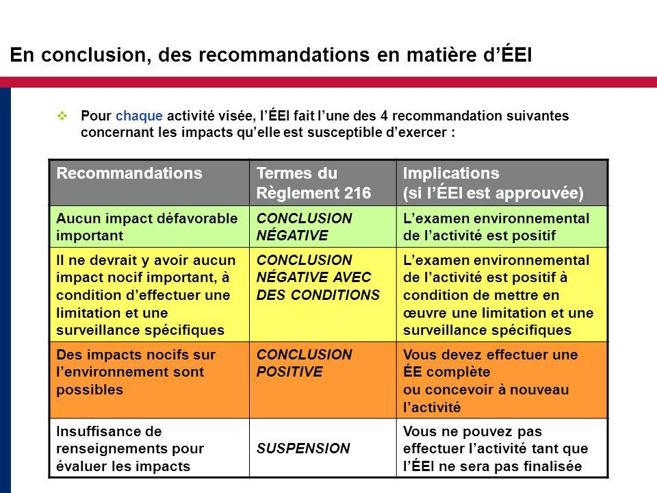 RecommandationsTermes du Règlement 216 Implications (si lÉEI est approuvée) Aucun impact défavorable important CONCLUSION NÉGATIVE Lexamen environneme