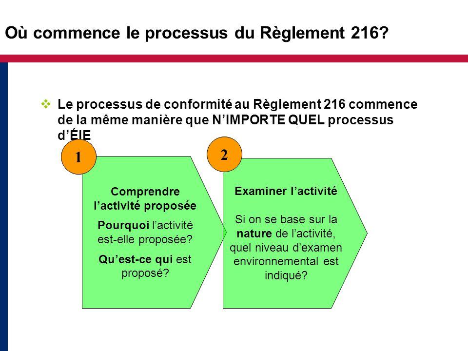 Où commence le processus du Règlement 216? Le processus de conformité au Règlement 216 commence de la même manière que NIMPORTE QUEL processus dÉIE Co