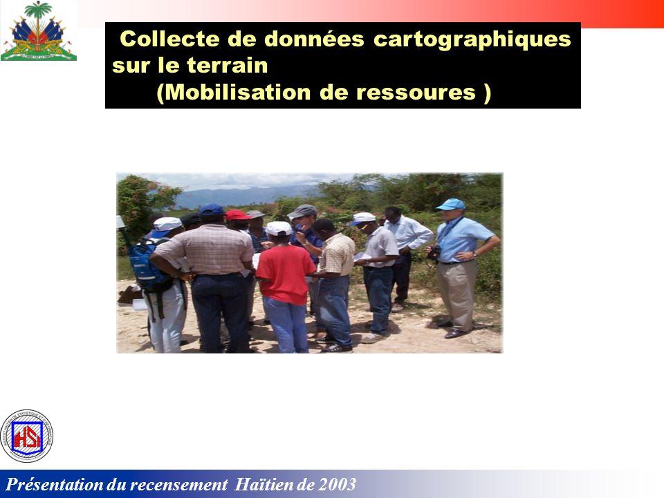 Présentation du recensement Haïtien de 2003 Ancienne méthode Nouvelle méthode GPS Global Position Satellite Ordinateur de poche ACTUALISATION CARTOGRA