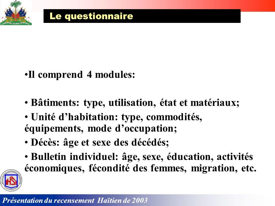 Présentation du recensement Haïtien de 2003 La préparation et la validation de tous les instruments et documents techniques indispensables à la réalis
