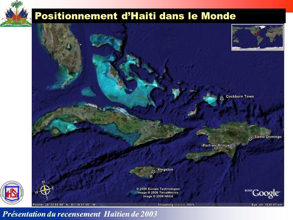 Présentation du recensement Haïtien de 2003 Positionnement dHaiti dans le Monde