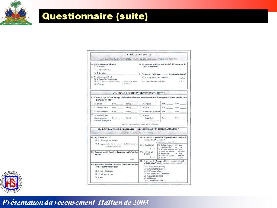 Présentation du recensement Haïtien de 2003 Questionnaire