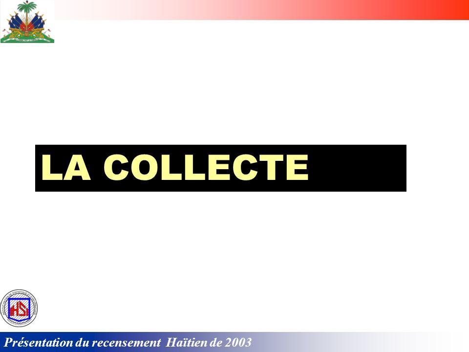 Présentation du recensement Haïtien de 2003 Recensements pilotes; Supervision des opérations de terrain: superviseurs de district, responsables communaux et départementaux; Formation de tous les agents de terrain; Enquête post-censitaire; Archivage informatisé des questionnaires remplis.