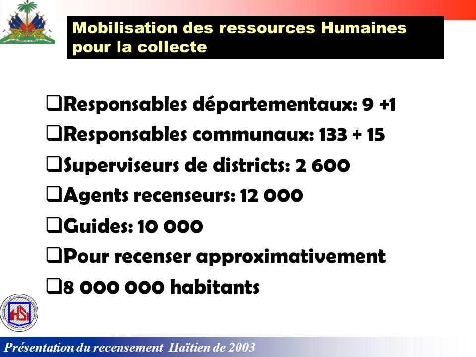 Présentation du recensement Haïtien de 2003 LA COLLECTE