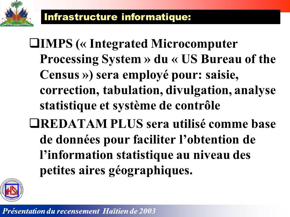 Présentation du recensement Haïtien de 2003 Codification: contrôle des questionnaires et inscription des codes : agents codificateurs (115) + supervis
