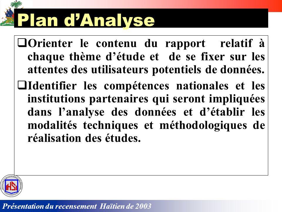Présentation du recensement Haïtien de 2003 ANALYSE DU RECENSEMENT