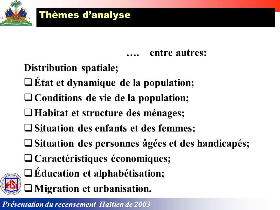 Présentation du recensement Haïtien de 2003 Plan dAnalyse Orienter le contenu du rapport relatif à chaque thème détude et de se fixer sur les attentes des utilisateurs potentiels de données.