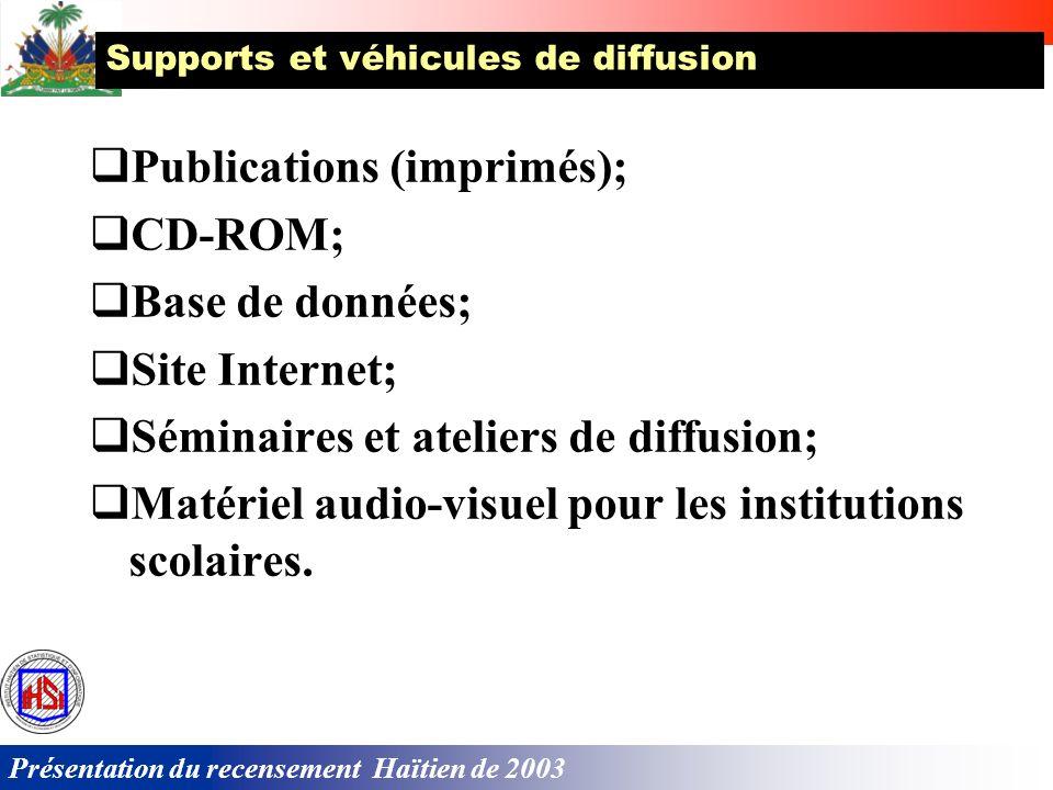 Présentation du recensement Haïtien de 2003 DIFFUSION DES RÉSULTATS