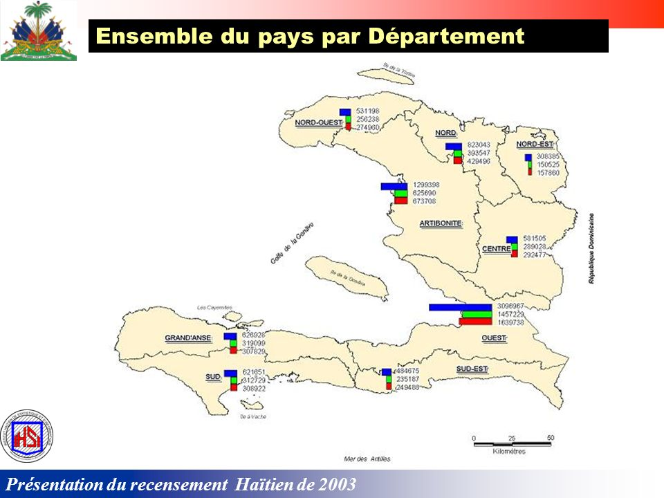 Présentation du recensement Haïtien de 2003 Ensemble du pays par Département