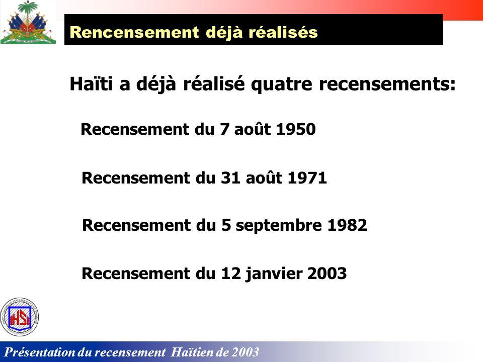 Présentation du recensement Haïtien de 2003 La planification de la logistique, laménagement des locaux, le choix et laménagement des locaux départementaux et communaux, lacquisition de fournitures, matériels et équipements, limpression et la reproduction des instruments et documents nécessaires etc.