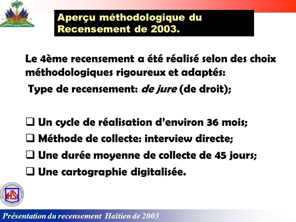 Présentation du recensement Haïtien de 2003 Recensement du 5 septembre 1982 Rencensement déjà réalisés Haïti a déjà réalisé quatre recensements: Recensement du 7 août 1950 Recensement du 31 août 1971 Recensement du 12 janvier 2003