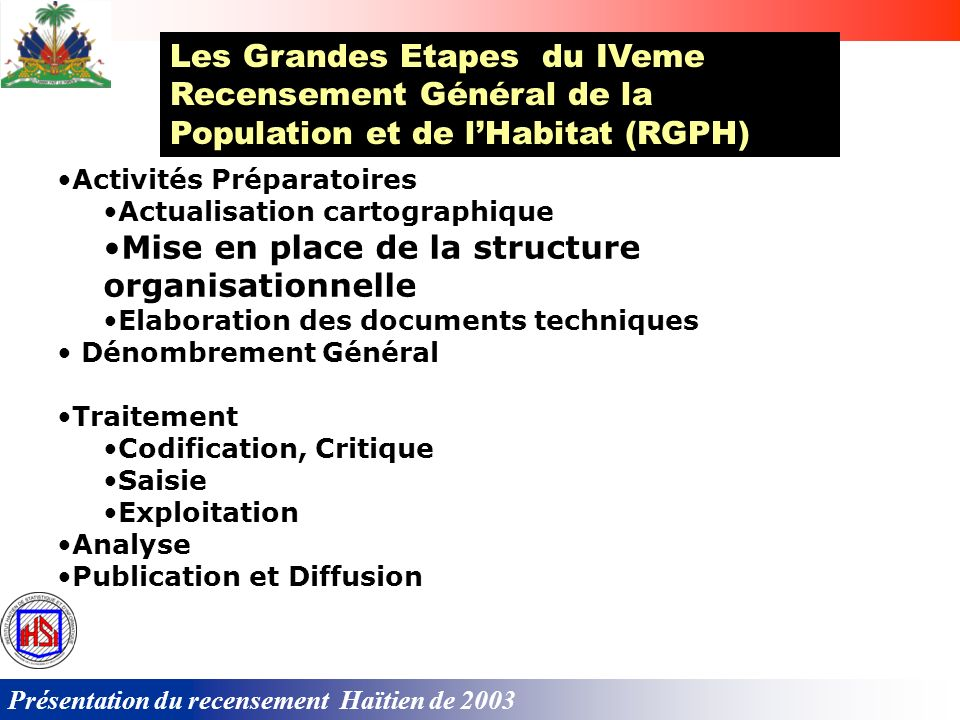 Présentation du recensement Haïtien de 2003 Aperçu méthodologique du Recensement de 2003. Le 4ème recensement a été réalisé selon des choix méthodolog