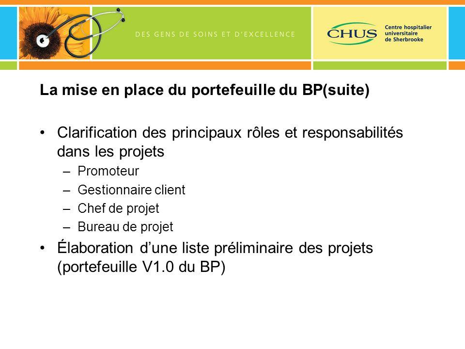 La mise en place du portefeuille du BP(suite) Clarification des principaux rôles et responsabilités dans les projets –Promoteur –Gestionnaire client –