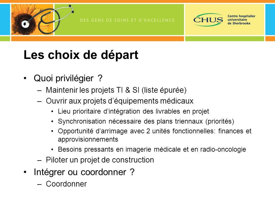 Les choix de départ Quoi privilégier ? –Maintenir les projets TI & SI (liste épurée) –Ouvrir aux projets déquipements médicaux Lieu prioritaire dintég