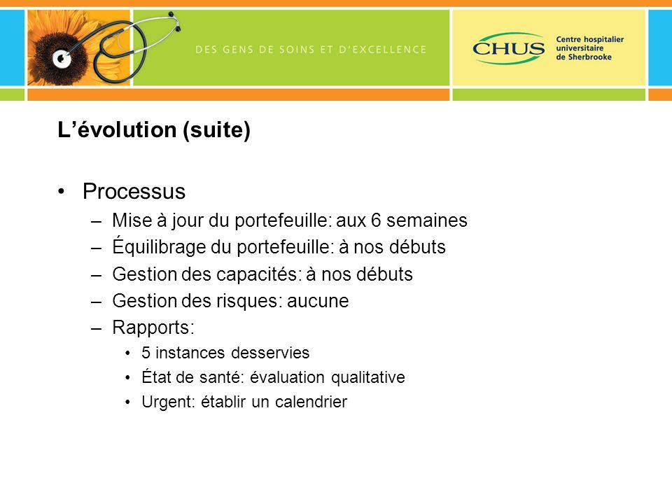 Lévolution (suite) Processus –Mise à jour du portefeuille: aux 6 semaines –Équilibrage du portefeuille: à nos débuts –Gestion des capacités: à nos déb