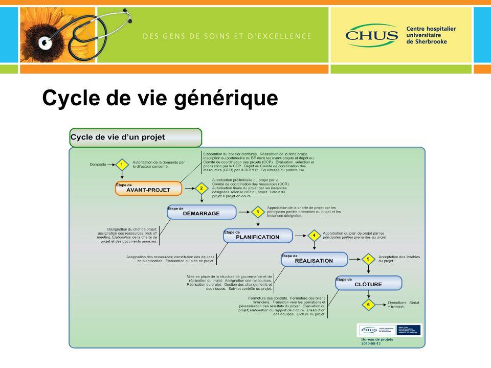 Cycle de vie générique