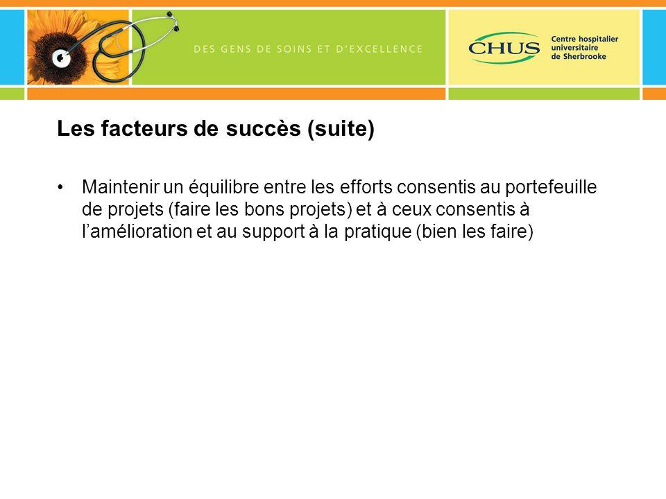 Les facteurs de succès (suite) Maintenir un équilibre entre les efforts consentis au portefeuille de projets (faire les bons projets) et à ceux consen