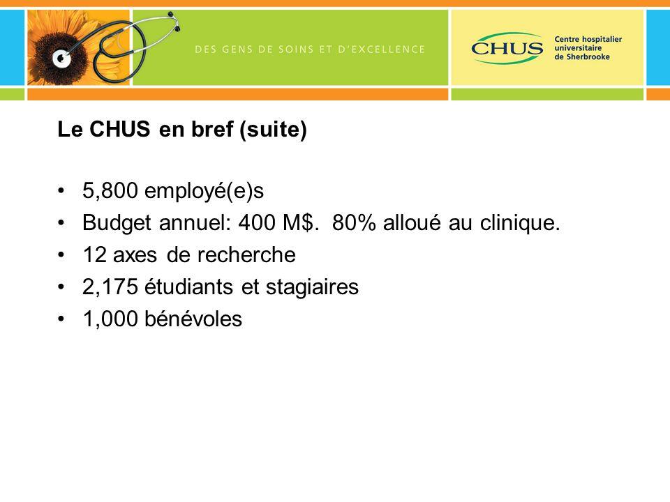 Le CHUS en bref (suite) 5,800 employé(e)s Budget annuel: 400 M$. 80% alloué au clinique. 12 axes de recherche 2,175 étudiants et stagiaires 1,000 béné