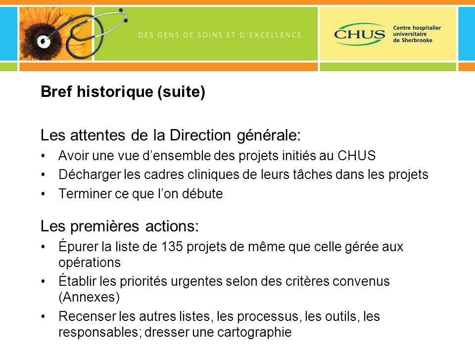 Bref historique (suite) Les attentes de la Direction générale: Avoir une vue densemble des projets initiés au CHUS Décharger les cadres cliniques de l