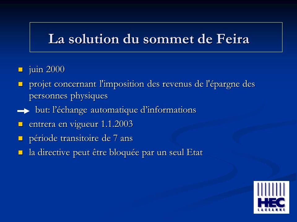 La solution du sommet de Feira juin 2000 juin 2000 projet concernant l imposition des revenus de l épargne des personnes physiques projet concernant l imposition des revenus de l épargne des personnes physiques but: léchange automatique dinformations but: léchange automatique dinformations entrera en vigueur 1.1.2003 entrera en vigueur 1.1.2003 période transitoire de 7 ans période transitoire de 7 ans la directive peut être bloquée par un seul Etat la directive peut être bloquée par un seul Etat