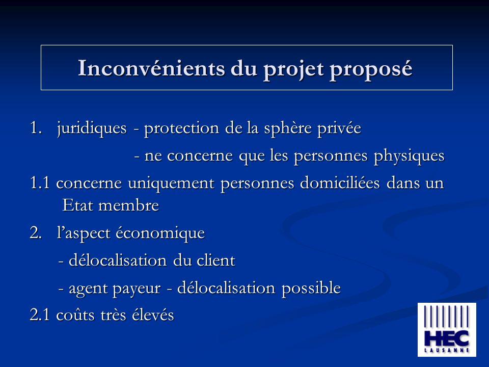 Inconvénients du projet proposé 1.