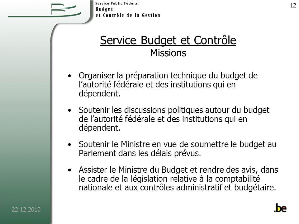 22.12.2010 13 Service Budget et Contrôle Missions Assurer un monitoring permanent de lexécution du budget.