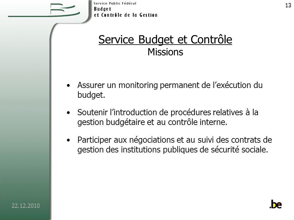 22.12.2010 14 Service Budget et Contrôle Nos interlocuteurs Le Ministre du Budget et sa cellule stratégique.