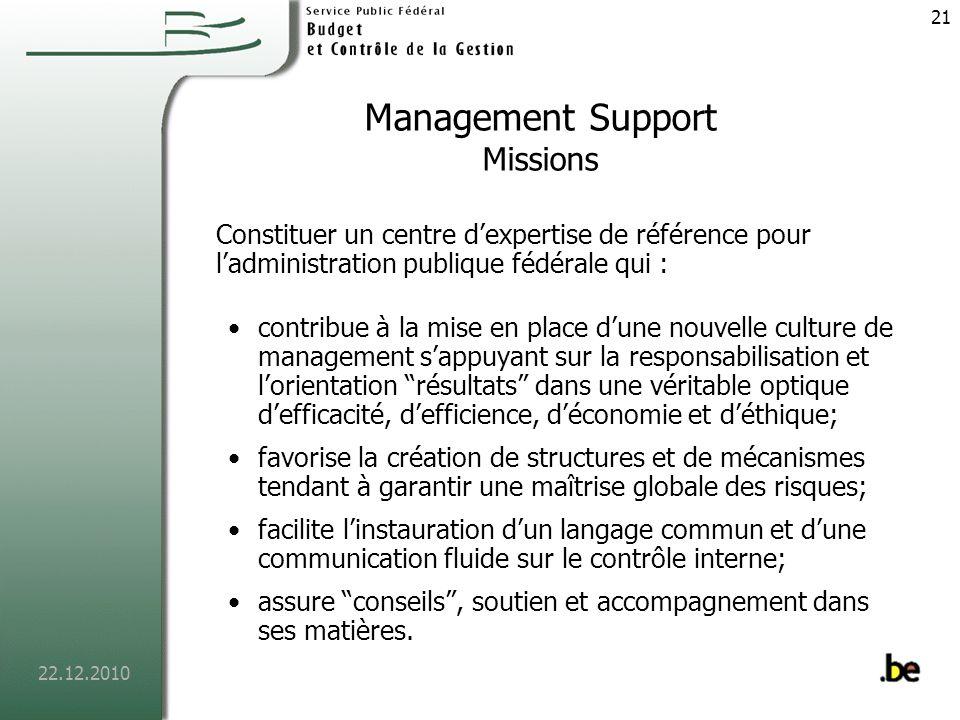 22.12.2010 22 Management Support Objectifs Répondre aux demandes de soutien et daccompagnement des services publics fédéraux dans le développement de processus et doutils de gestions.