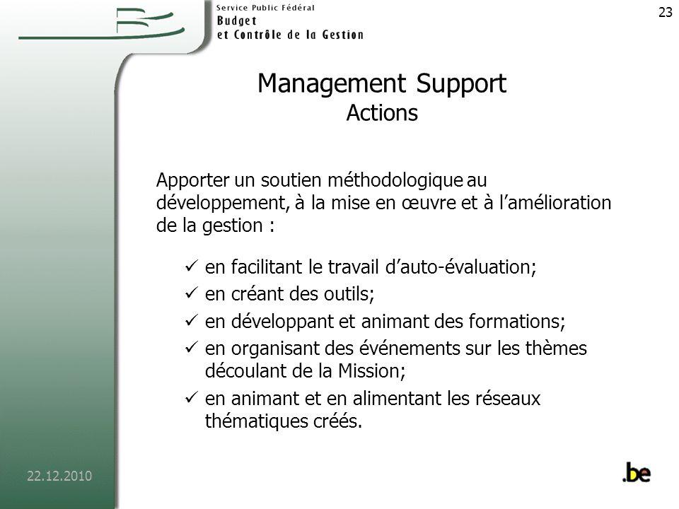 22.12.2010 24 Management Support Qui peut se présenter chez nous .