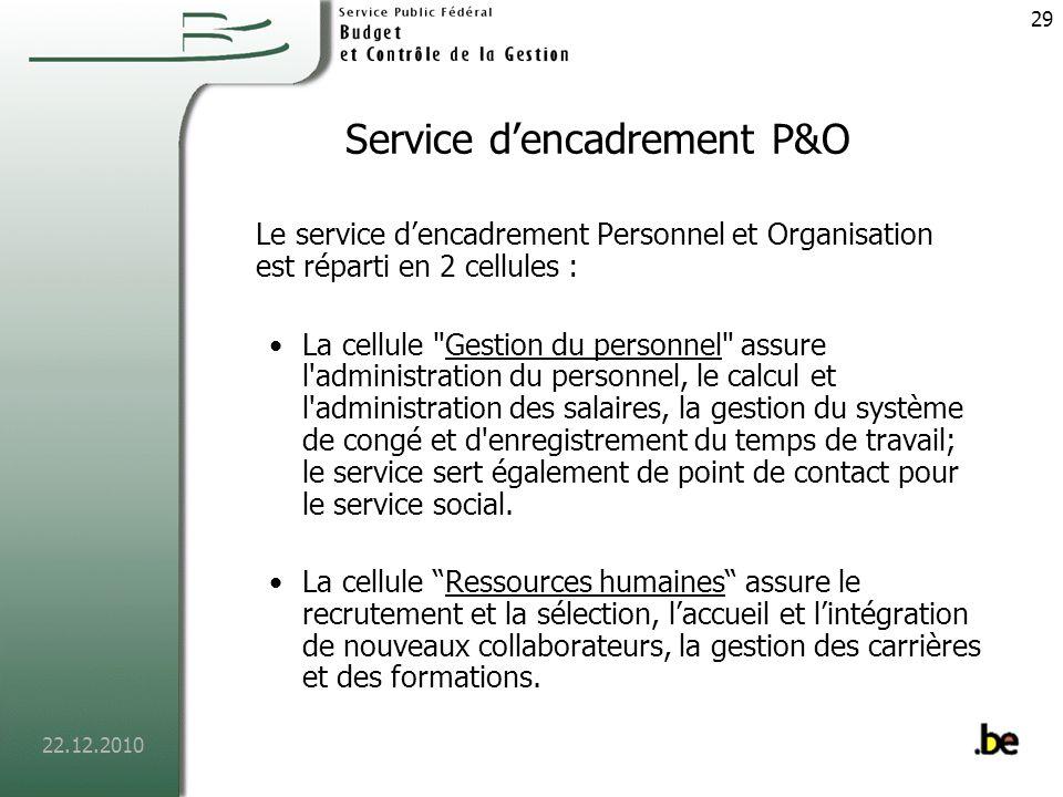 22.12.2010 30 Service dencadrement B&CG Le service dencadrement Budget et Contrôle de la Gestion assure : la gestion complète du budget du SPF (depuis l élaboration du budget en passant par le contrôle de l exécution jusquaux paiements); l application des méthodes de gestion et de contrôle interne.