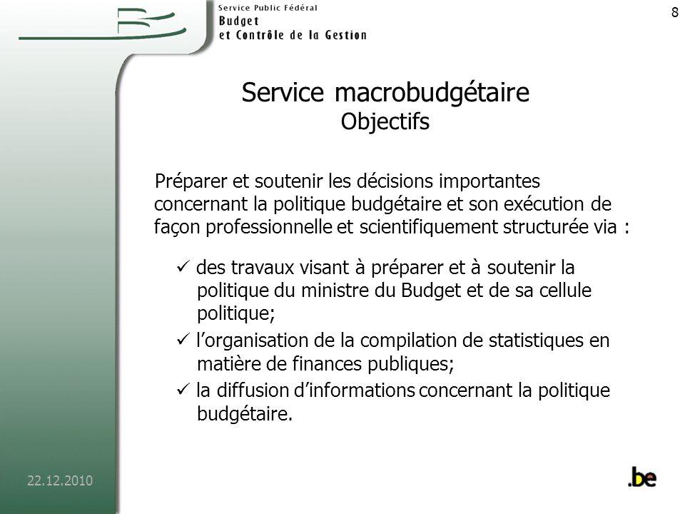 22.12.2010 9 Service macrobudgétaire Qui peut se présenter chez nous .