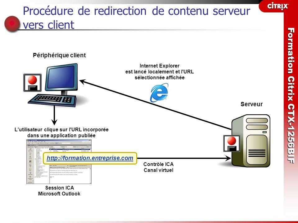 Formation Citrix CTX-1256BIF Procédure de redirection de contenu serveur vers client L'utilisateur clique sur l'URL incorporée dans une application pu
