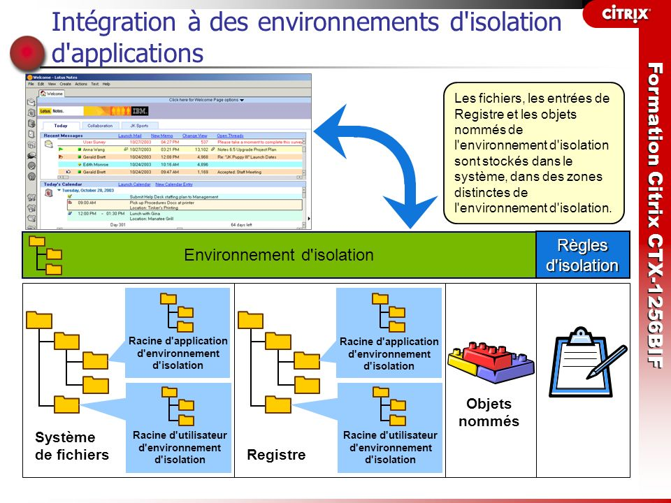 Formation Citrix CTX-1256BIF Environnement d'isolation Intégration à des environnements d'isolation d'applications Racine d'utilisateur d'environnemen