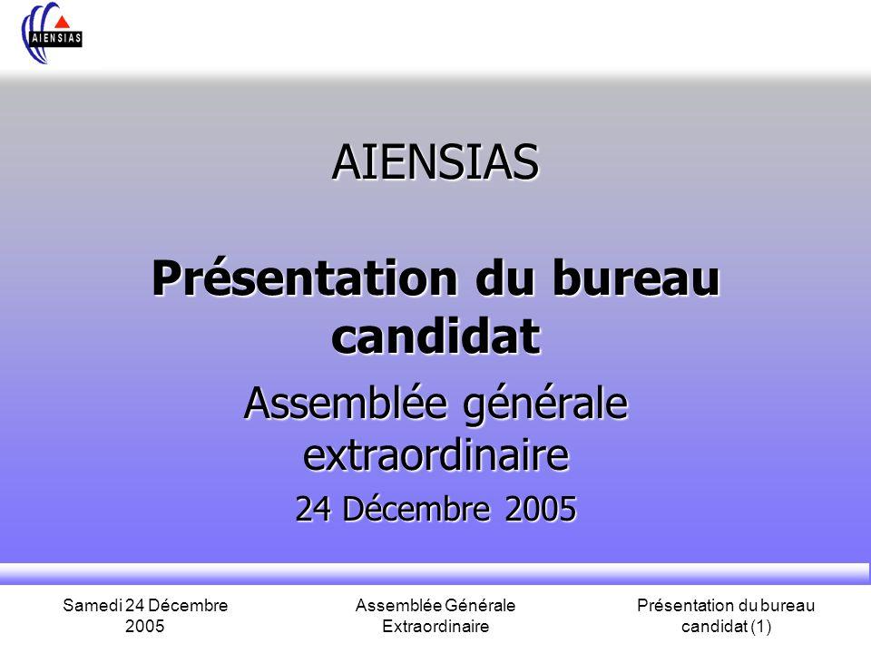 Samedi 24 Décembre 2005 Assemblée Générale Extraordinaire Présentation du bureau candidat (2) Membres du bureau candidat Mohammed El Bachir El Gharbi (Promo 2005) Asmaa Mountassir (Promo 2005) Samia Naciri (Promo 2004) Fouad Baba (Promo 2003) Ahmed Ouhmoudou (Promo 2003) Mohamed Oulaich (Promo 2003) Abdelmajid Diouach (Promo 2002) Mohamed Slimani (Promo 2002) Mohamed Wail Aaminou (Promo 2000) Mourad Zekraoui (Promo 2000) Mohcine Lakhdissi (Promo 1999)