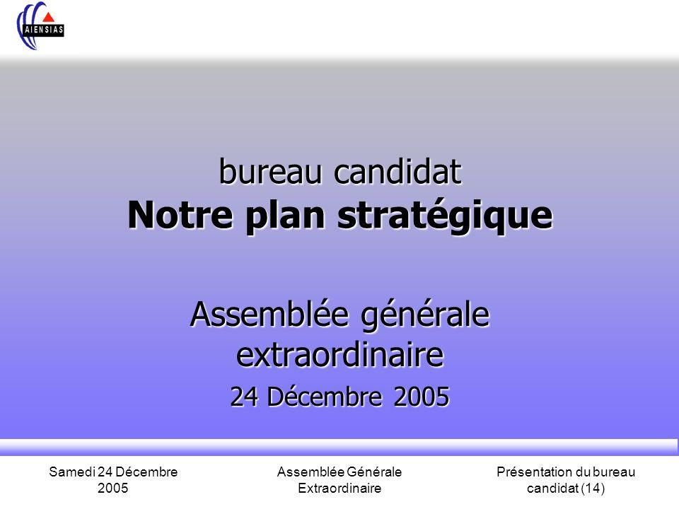 Samedi 24 Décembre 2005 Assemblée Générale Extraordinaire Présentation du bureau candidat (14) bureau candidat Notre plan stratégique Assemblée généra