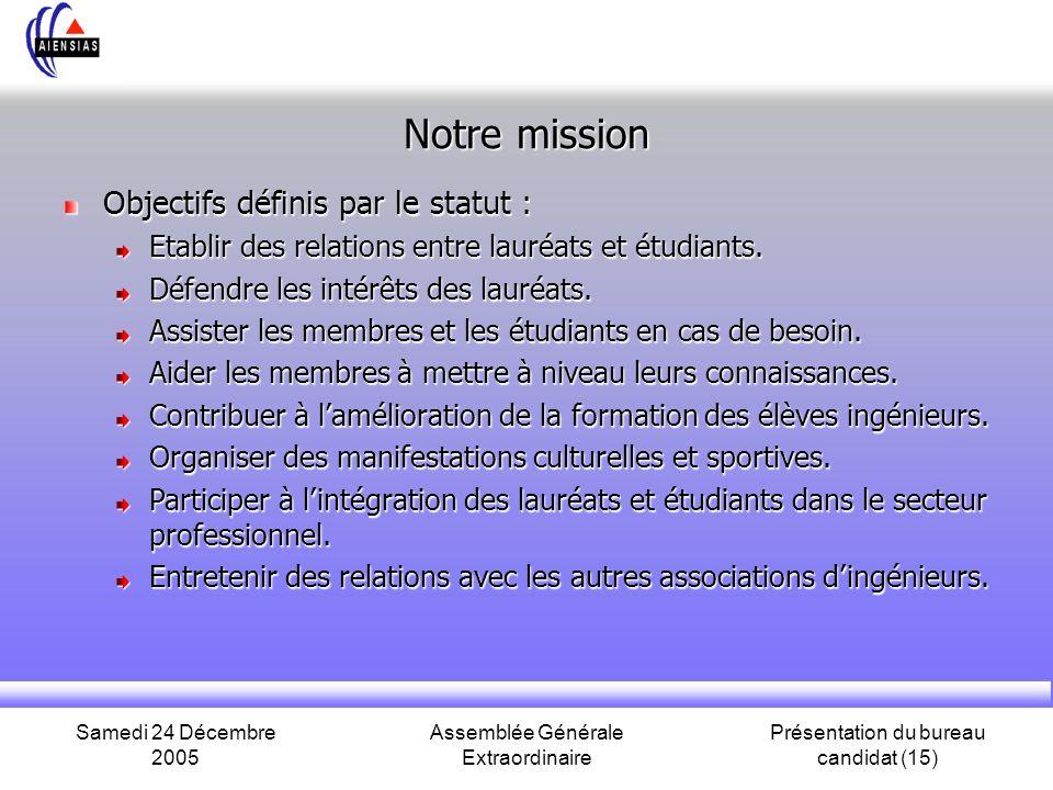 Samedi 24 Décembre 2005 Assemblée Générale Extraordinaire Présentation du bureau candidat (15) Notre mission Objectifs définis par le statut : Etablir des relations entre lauréats et étudiants.