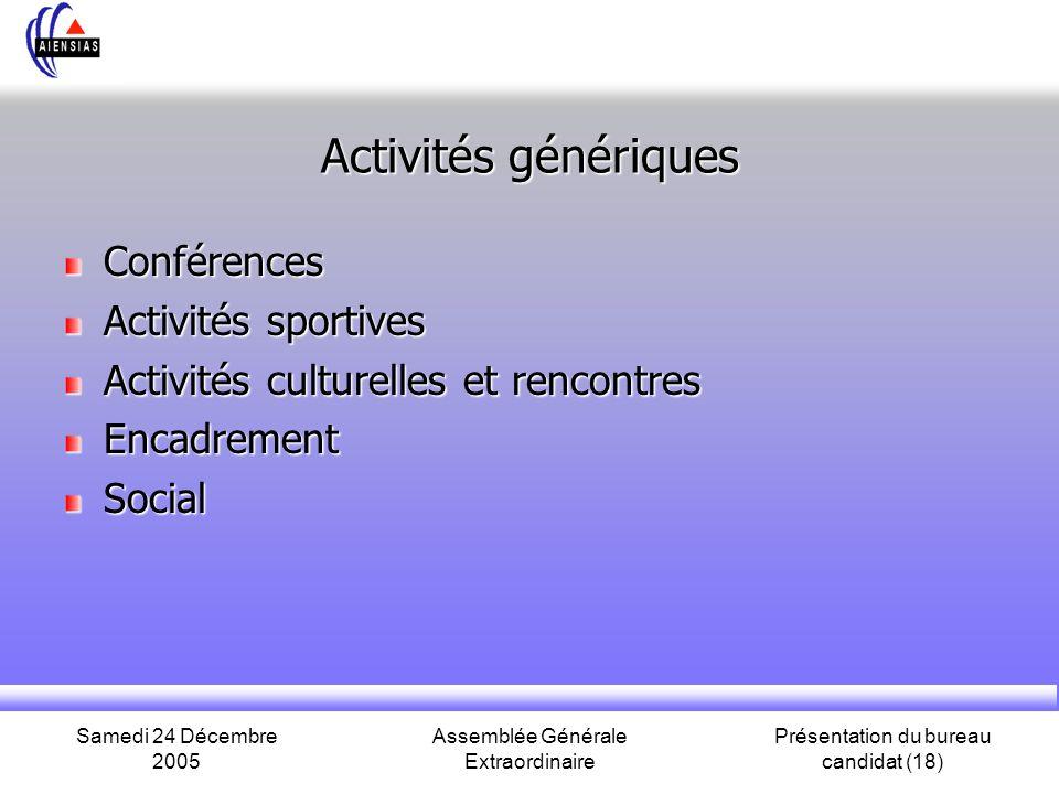 Samedi 24 Décembre 2005 Assemblée Générale Extraordinaire Présentation du bureau candidat (18) Activités génériques Conférences Activités sportives Activités culturelles et rencontres EncadrementSocial