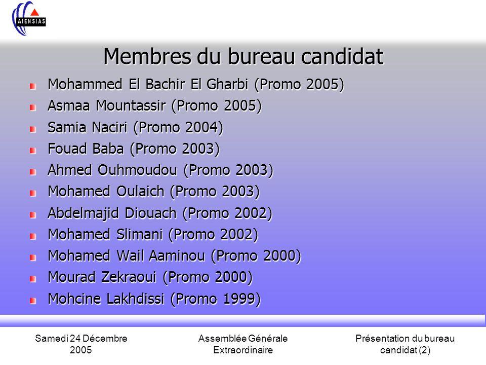 Samedi 24 Décembre 2005 Assemblée Générale Extraordinaire Présentation du bureau candidat (2) Membres du bureau candidat Mohammed El Bachir El Gharbi