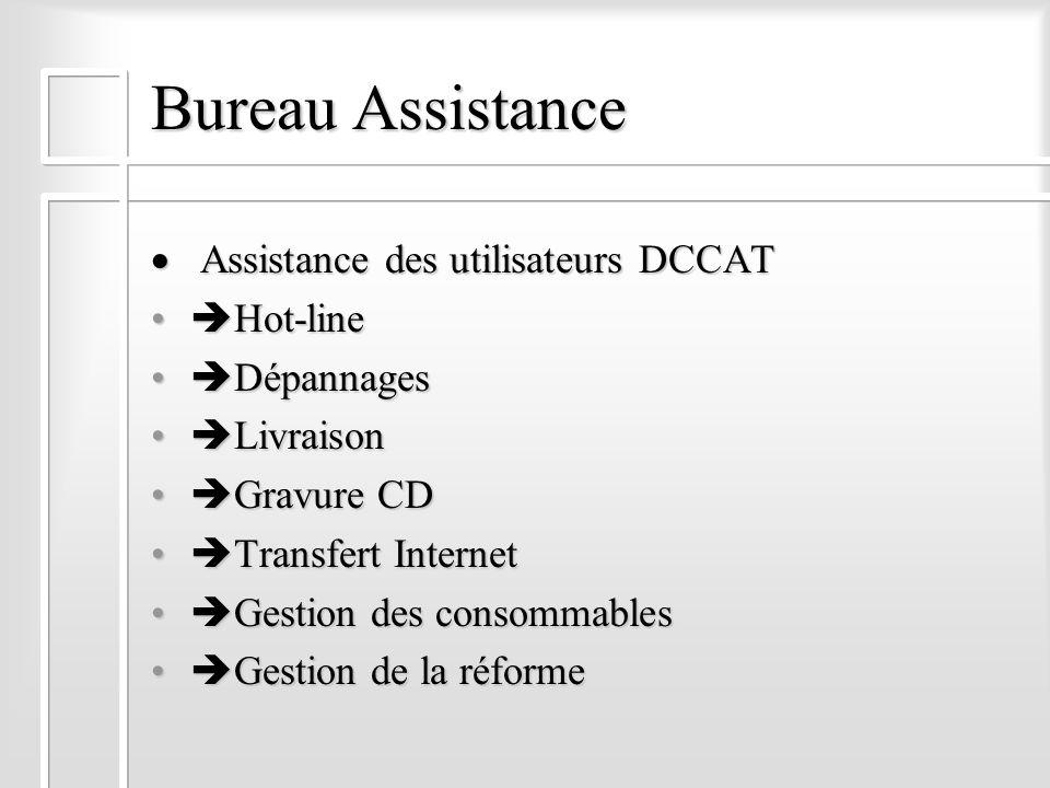 Bureau Assistance Assistance des utilisateurs DCCAT Assistance des utilisateurs DCCAT Hot-line Hot-line Dépannages Dépannages Livraison Livraison Grav