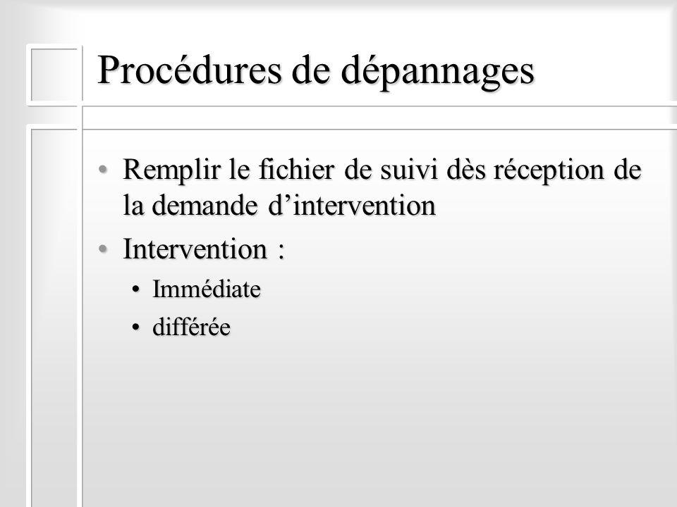 Procédures de dépannages Remplir le fichier de suivi dès réception de la demande dinterventionRemplir le fichier de suivi dès réception de la demande