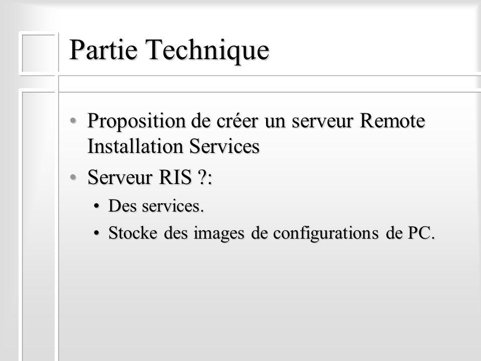 Partie Technique Proposition de créer un serveur Remote Installation ServicesProposition de créer un serveur Remote Installation Services Serveur RIS